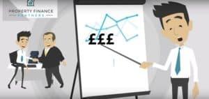 How Does Development Finance Work